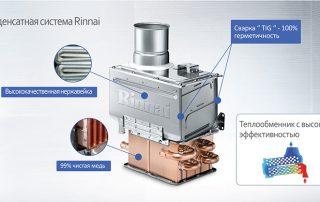 Высокоэффективная конденсатная система Rinnai